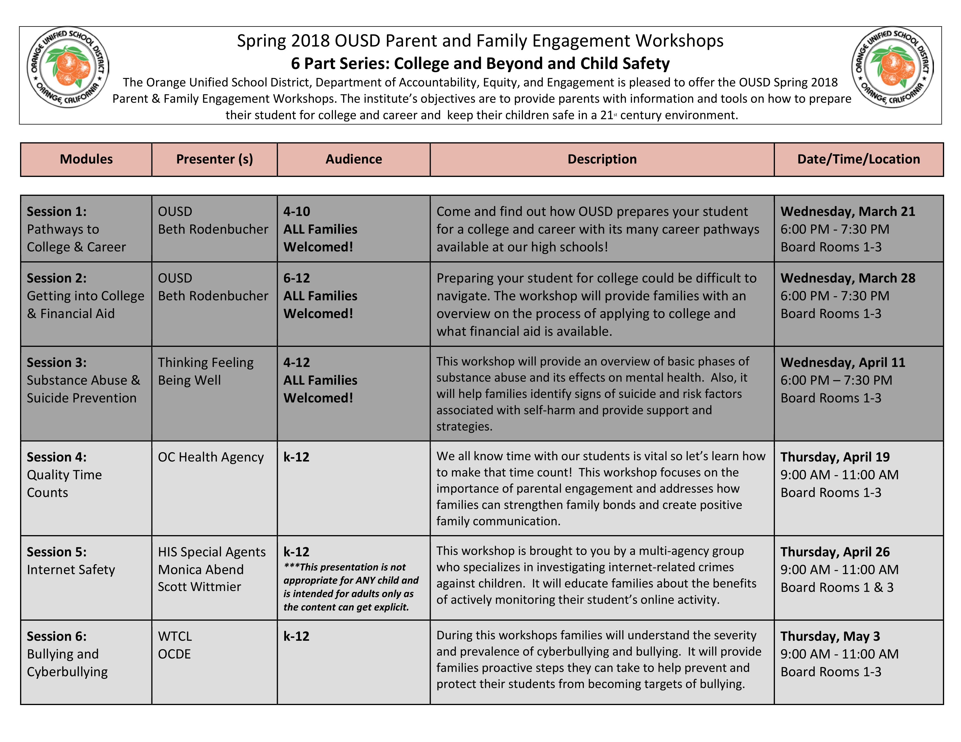 Spring 2018 OUSD Parent and Family Engagement Workshops ENGLISH